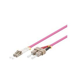 OM4 fibre optic cables