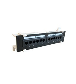 Wall mount patch panels